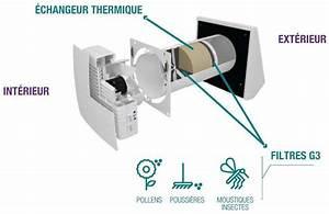 faire un joint de salle de bain 18 vmc ventilation vmc With faire joint salle de bain