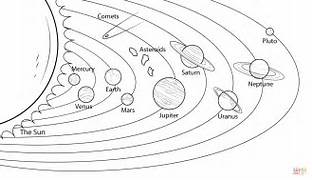 Solar System Model Coloring page   Free Printable Coloring Pages  Solar System Black And White Images