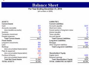 Free Budget Excel Template Balance Sheet