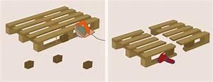 Fauteuil En Palette Facile : fauteuil palette tuto canap palettes ~ Melissatoandfro.com Idées de Décoration