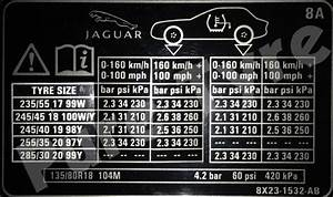 Kpa Conversion Chart Jaguar Xf Tyre Pressure Placard Pure Tyre 01603 462959