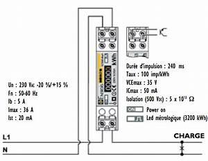 Compteur Divisionnaire électrique : enerdis compteur energie monophase 30amp modulaire ~ Melissatoandfro.com Idées de Décoration