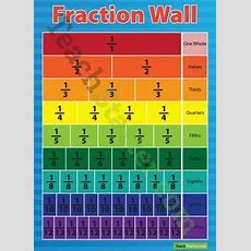 Comparing Fractions Worksheets Find Out Which Fraction Is Largest Or Smallest  What's New