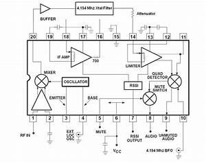 Single Chip Superheterodyne Receiver