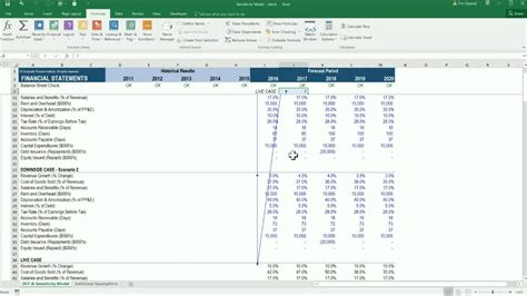 scenario analysis   build scenarios  financial
