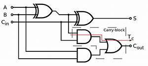Bit Adder Logic Diagram