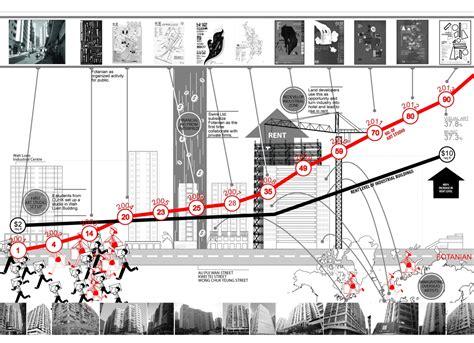 Architecture As Art Medium Theme Park Of Architectural