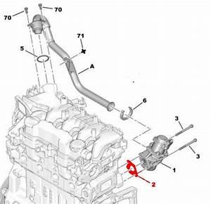 Vanne Egr Peugeot 207 : 207 1 6 hdi 110cv peugeot 207 ~ Mglfilm.com Idées de Décoration