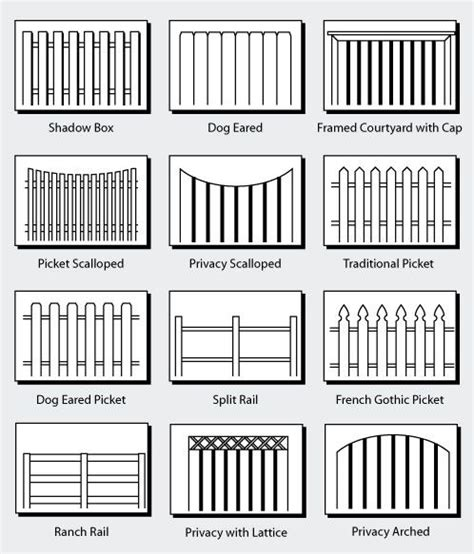 kinds of gates photos 17 best ideas about fencing types on pinterest types of fences backyard fences and trellis ideas