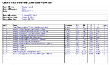 critical path templates word excel fomats