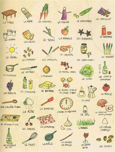 cuisine lexique le vocabulaire de la cuisine lexique