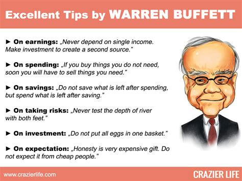 Warren Buffett Tells You How To Turn $40 Into $10 Million. Occupational Therapy For Adhd. Direct Consolidation Loan Interest Rate. Howard School Of Medicine Usb Security System. Accredited Online Cna Programs. Laurence Fishburne Predators. Jeep Dealers Southern California. Where To Save Pictures Online. Digital Business Phone Systems