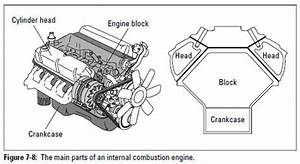 Auto Repair  Major Engine Components