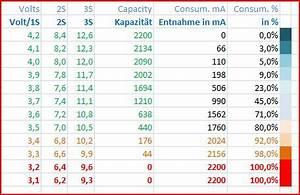 Lipo Akku Ladestrom Berechnen : helischool lipo akkus 2 ~ Themetempest.com Abrechnung