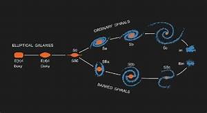 41 best images about Space Infographics on Pinterest ...