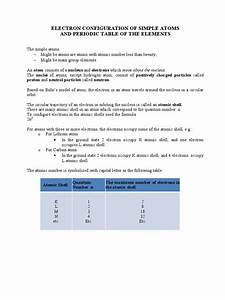2003 Conclusion Electron Configuration Of Simple Atoms And