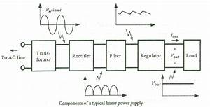 regulated power supply electrical4u With wiring diagram gsm circuit diagram smps power supply circuit diagram 3