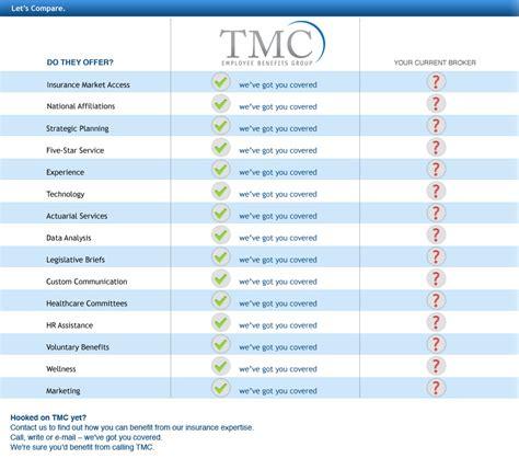 brokerage comparison broker comparison tmc employee benefits