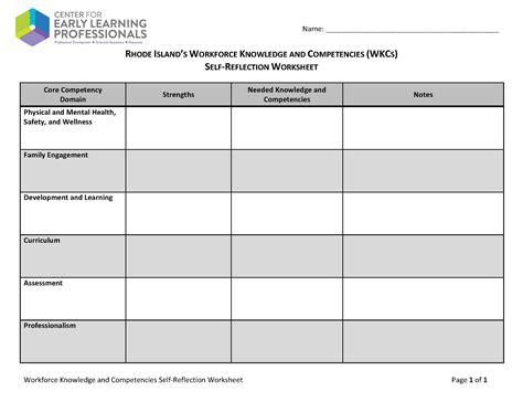 module  create  individual pd plan center