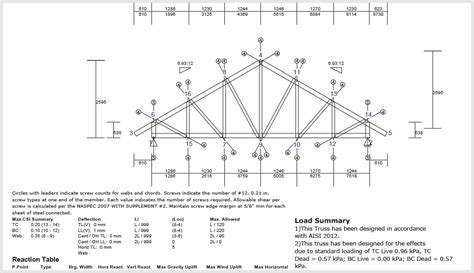 light gauge steel truss system strucsoft solutions mwf advanced metal engineering revit