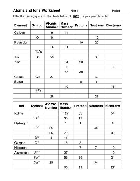 images  atom worksheets  answer keys atoms