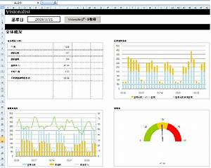 Excel Functions List 機能一覧 Excelクライアント Visionalist ビジョナリスト Webアクセス解析