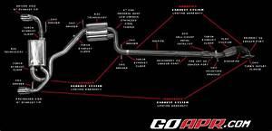 27 2003 Vw Jetta Exhaust System Diagram