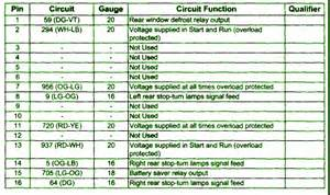 similiar 2007 f150 fuse box diagram keywords 2007 ford f150 5 4 junction fuse box diagram