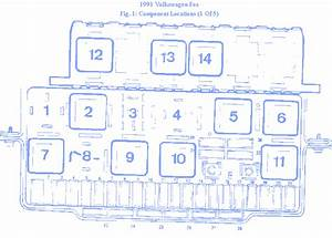 Vw Fox 1 8 1990 Fuse Box  Block Circuit Breaker Diagram