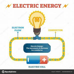 Electrical Circuit Cell