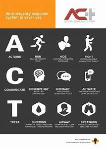 Hierarchy Template Active Shooter Preparedness Optimize Your Options To