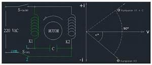 Membalik Putaran Motor 1 Phase Capasitor Run