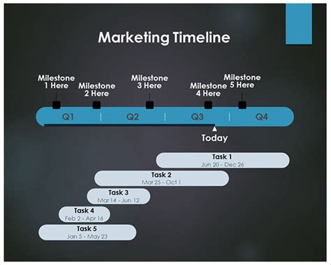 marketing timeline template   excel  documents