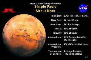 Planet Mars Information and Facts - Pics about space