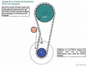 Calage De Distribution : technique l 39 univers de la bmw srie 6 m635 635 633 628 630 ~ Gottalentnigeria.com Avis de Voitures