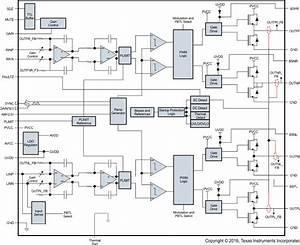 Car Stereo Diagrams