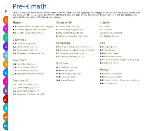 learning with ixl math amp language arts day by day 569 | IXL Pre K math practice Skill Lists