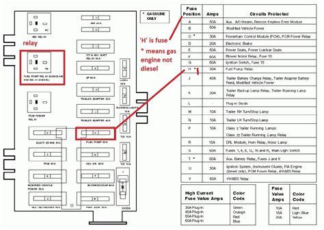 1985 Ford E250 Wiring Diagram by Ford E Wiring Diagram Shrutiradio 2006 E250 Ford Auto