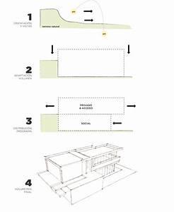 Galer U00eda De Casa S1    Evelop Arquitectura