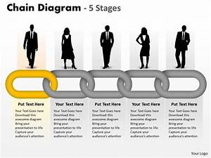 Chain Diagram 5 Stages