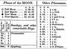 Symbole astronomique — Wikipédia