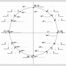 Blank Unit Circle Chart  Google Search  Trig  Pinterest  Blank Unit Circle