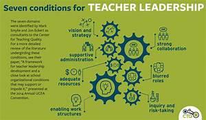 7 Qualities Tha... Teacher Empowerment Quotes