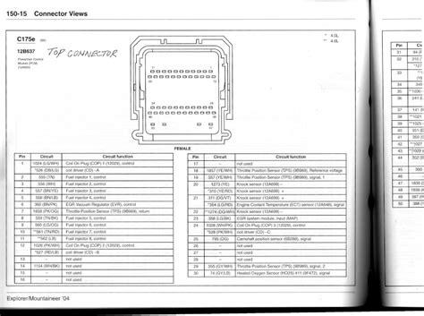 Solenoid Pack Wiring Diagram Downloaddescargar