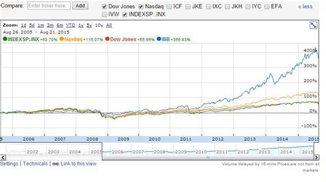 mobile trade in comparison trading platform comparison uk