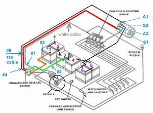 34 1986 Club Car Wiring Diagram