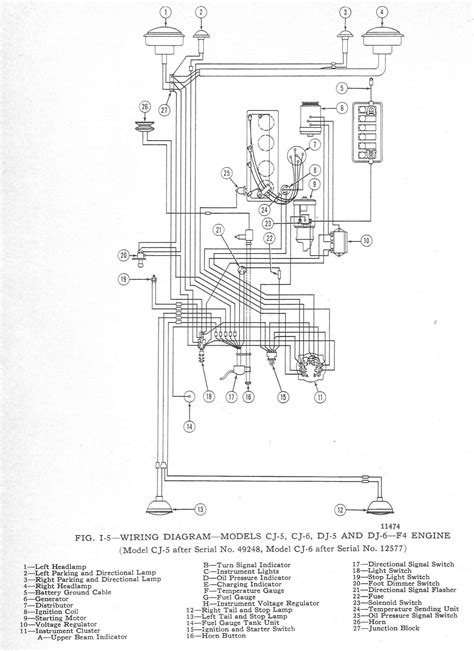 Jeep Cj5 Headlight Switch Wiring Diagram by Cj5 Headlight Switch Wiring Diagram Wiring Library