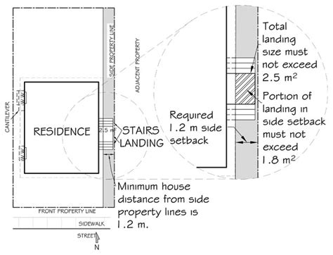 The City Of Calgary  Home Renovations & Basements