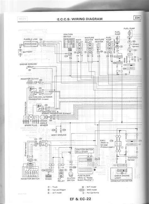 check engine light repair near me wiring diagram for nissan pick up wiring diagram repair