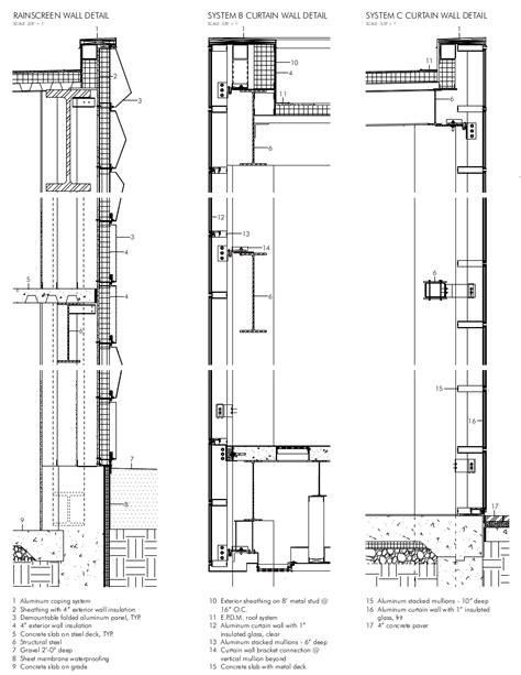 Rutgers Campus Cornerstone by TEN Arquitectos   Curtain